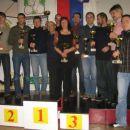 skupinska zmagovalci posameznih kategorij