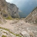 Pogled na prehojeno pot proti Bivaku IV na Rušju
